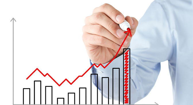 Revenue Management Capability