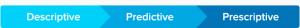 Pricing Analytics 3 Categories